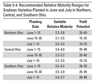 Soybean damage and replanting | umn extension.