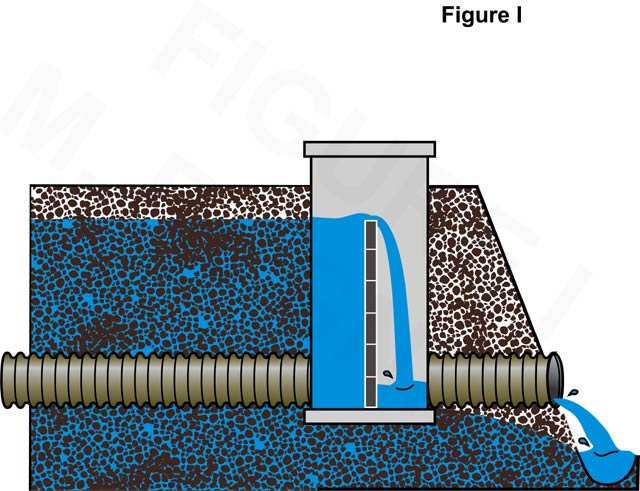 Drainage Control Structure (fig. 1)