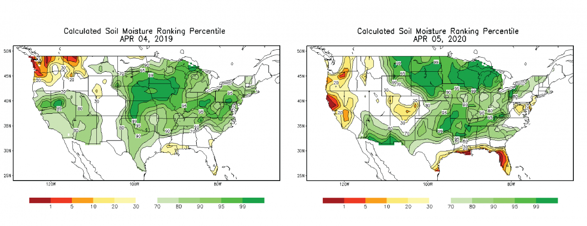 Figure 2: Calculated soil moisture ranking percentile for April 4, 2019 (left) and April 5, 2020 (right).