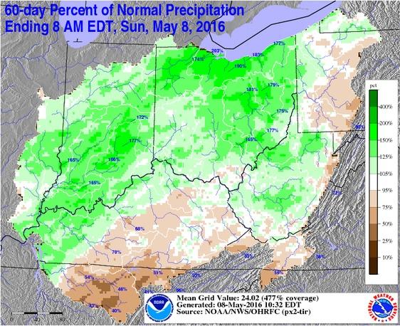 60-day Percent of Normal Precipitation