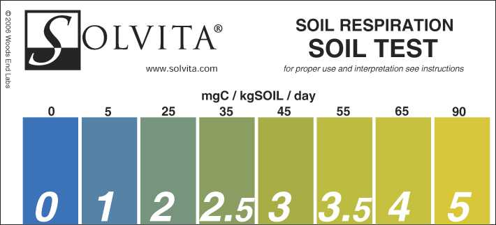 Image result for photo of solvita respiration test