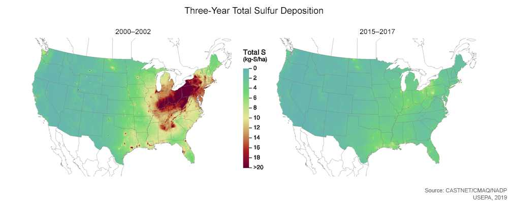 Three-Year Total Sulfur Deposition