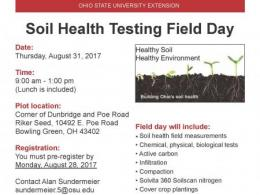 Soil Health Testing Field Day
